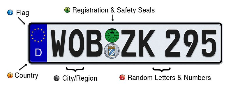 German License Plate Format & City/Region Codes